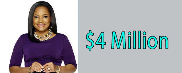 Dr.Heavenly's Net Worth is $ 4 Million