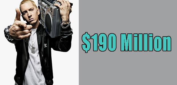 Eminem Net Worth is $190 Million