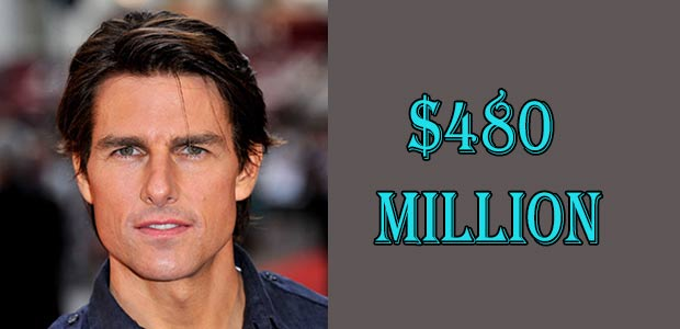10 Richest Actors In The Hollwyood And Their Net Worth ...
