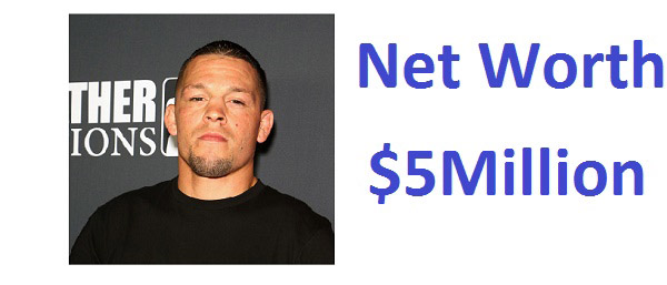 Nate Diaz Networth